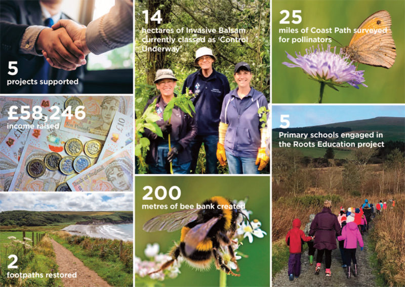 Pembrokeshire Coast Trust Infographic from 2019/20 Impact Report